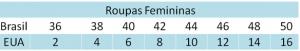 Medidas de roupas em Orlando: tabela de roupas femininas